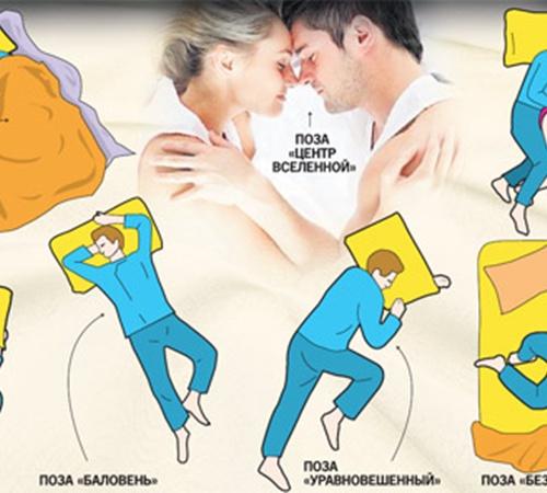 kakie-bivayut-seksualnie-temperamenti