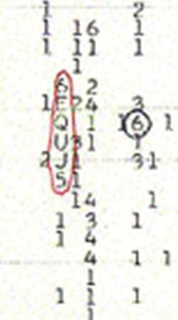 Тот самый «О-го-го-сигнал», влетевший в  «Большое ухо» в 1977 году. И с тех пор больше не повторявшийся.