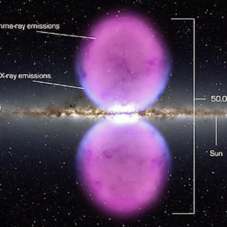 Галактические гамма-пузыри, которые не были видны невооруженным глазом.