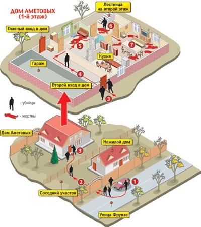 Схема электропроводки квартиры и зная площадь, места одновременно вести...