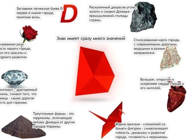 Эмблема символизирует раскаленный до крана уголь и розу из стали. Фото: ura.dn.ua.