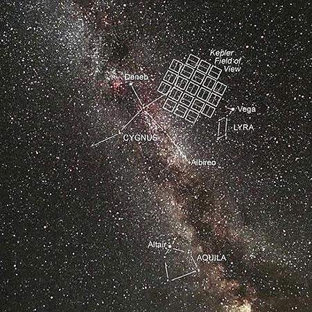 Участок, исследованный с помощью орбитального телескопа Кеплер.