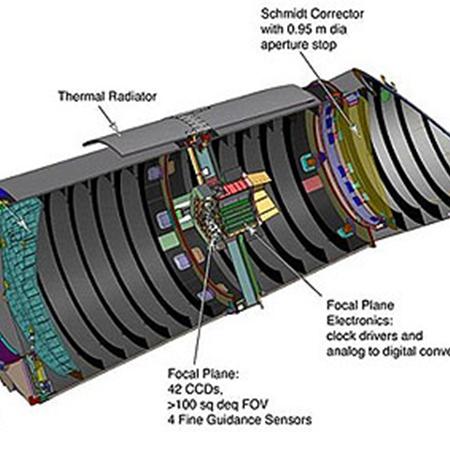 Схема телескопа.