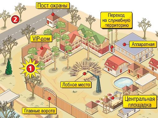 1. Здесь, в нескольких метрах от VIP-домика, в шесть утра прогремел взрыв. 2. Недалеко от территории «Дома-2» днем обнаружили второй взрывпакет.