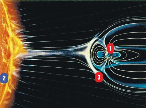 Жизнь на Земле (1) существует только потому, что ее от смертоносного солнечного излучения (2) защищает магнитосфера (3), коконом окружающая планету. Но новые данные говорят: жизненно важный экран ослабевает.