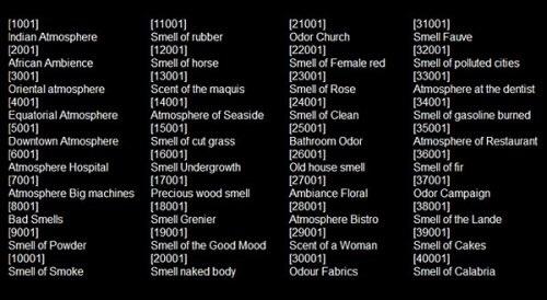 Таблица ароматов, Фото - dailytechinfo.org