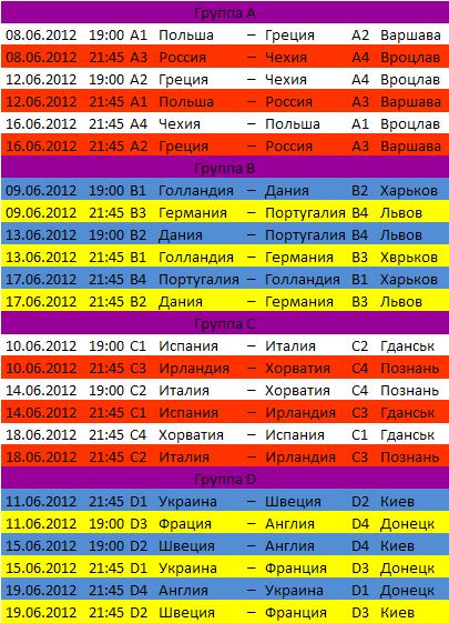 Расписание группового турнира с сайта terrikon.com.