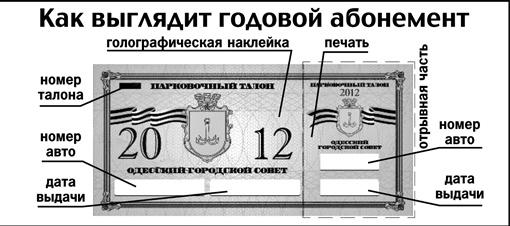 Пока ясности с паркоматами нет, одесские власти пошли другим путем – ввели