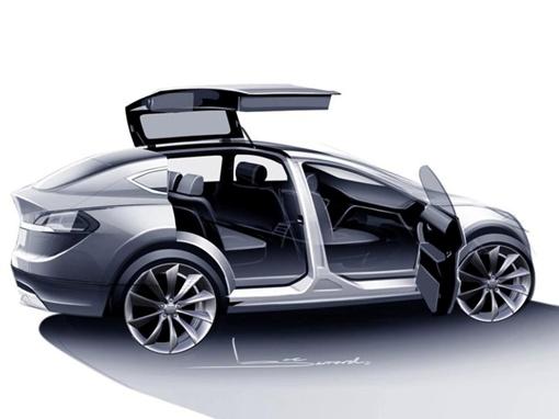 Tesla стала третьим самым популярным запросом в Google, а трафик на сайте компании вырос на 2800%