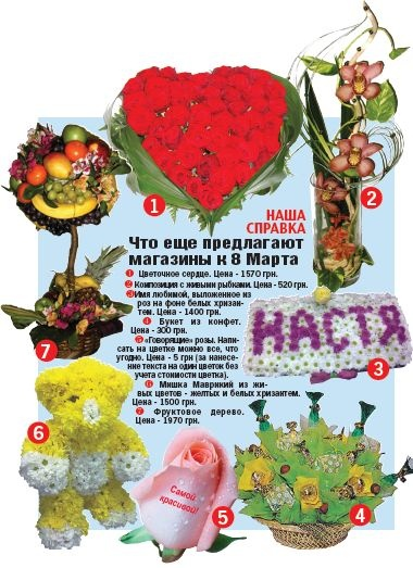Графика Оксаны ЧЕРЕВАТЕНКО.