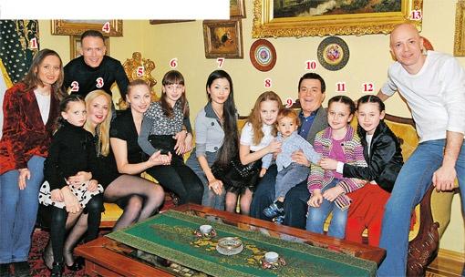 Семья Иосифа Кобзона: дочь Наталья (1), внучка Орнелла (2), супруга Неля (3), зять Юрий (4), первая жена сына Андрея Екатерина (5), внучка Полина (6), невестка Анастасия (7), внучка Анита (8), внук Миша (9), глава семейства (10), внучка Мишель (11), внучка Идель (12), сын Андрей (13).