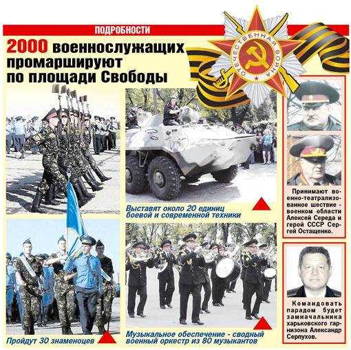 Парад Победы 2012