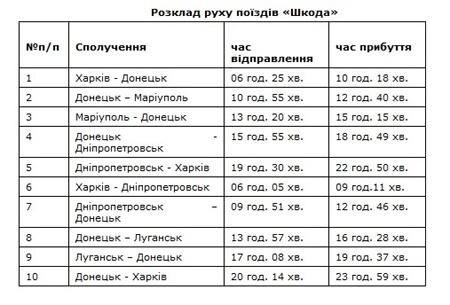Расписание поездов Skoda.