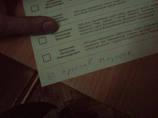 В Киеве кто-то проголосовал за Мазурка.
