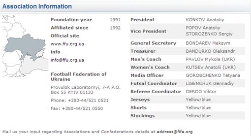 Те самые данные. Скриншот с сайта fifa.com