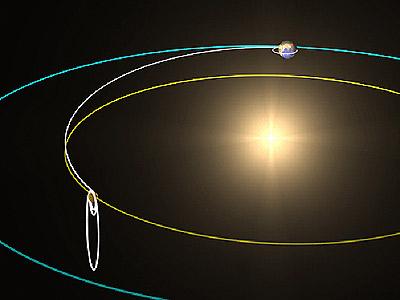 Траектория аппарата Venus Express.