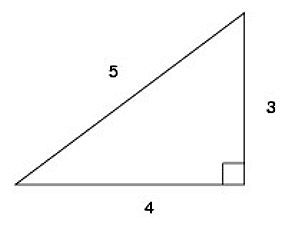 Площадь прямоугольного треугольника со сторонами 3-4-5 равна 6, следовательно, 6 - конгруэнтное число. Фото: AIM.