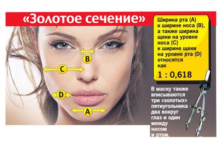 «Маска красоты» Марквордта, которой пользуются голливудские визажисты. Идеально подходит для Анджелины Джоли (на фото сверху).