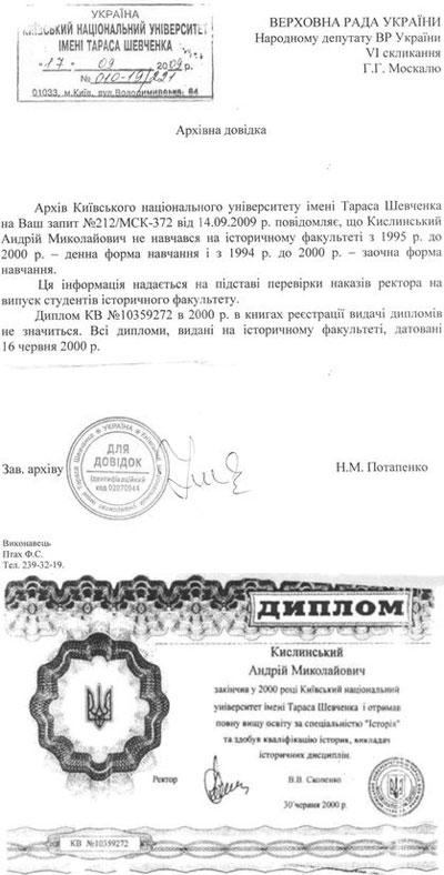 Специальность, указанная в «дипломе» Кислинского, в настоящем дипломе звучит по-другому.