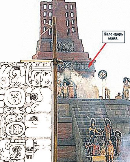 Так выглядит изречение на «Монументе 6» племени майя о якобы предстоящем катаклизме.