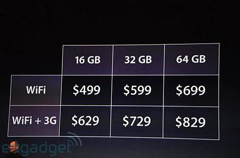 Цены на планшетник.