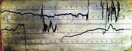 Сохранилась запись магнитной бури 1859 года, которая сегодня могла бы уничтожить все электрические сети Земли.
