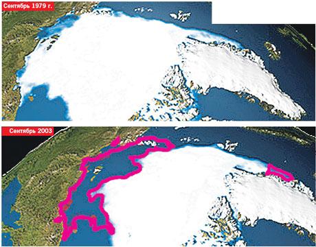С 1979 г. по 2003 г. территория, покрытая льдом в Арктике, уменьшилась.