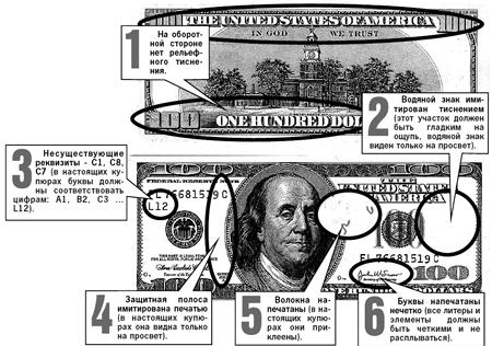 1 доллар, 2003 - d