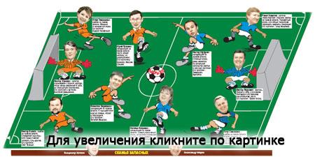В политическом футболе игроки уже на поле