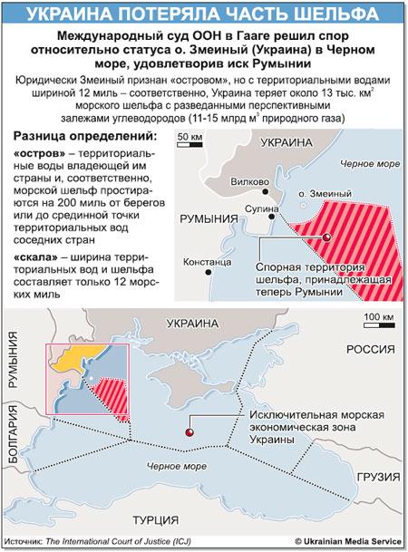 Картинки по запросу украинско румынский шельф международный суд