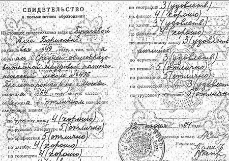 Аттестат Пугачевой о среднем образовании разрушает миф о том, что певица была круглой отличницей.