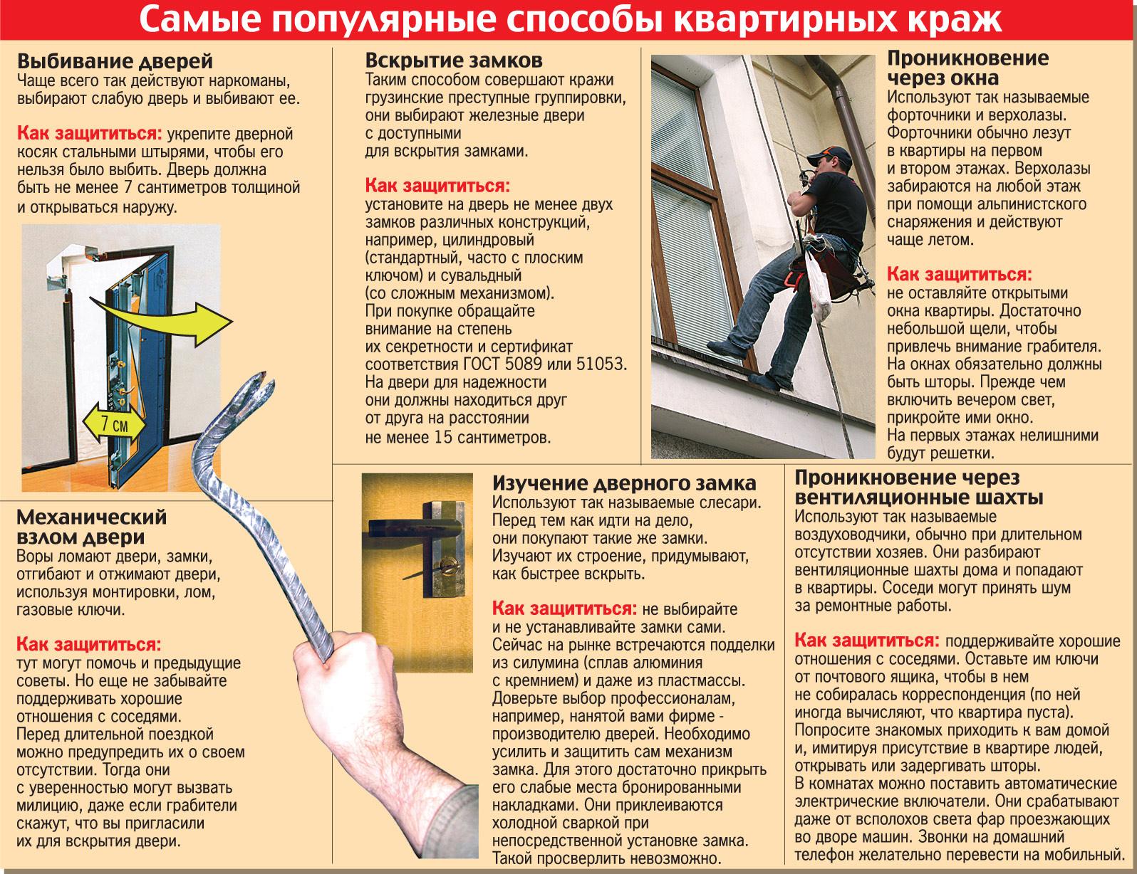 правила защиты от краж зачем они